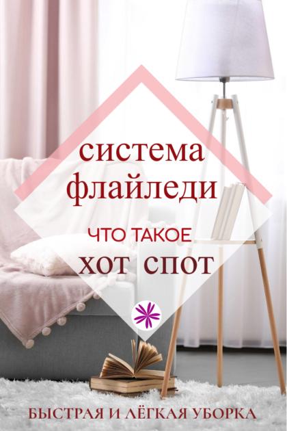Генеральная уборка дома или квартиры отменяется: лайфхак «хот спот» флайледи помогает разгребать завалы вещей и одежды за 3 минуты.
